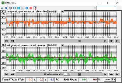 Monitoring procesów w panelu obsługi komór klimatycznych