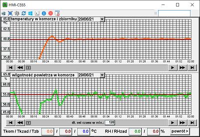 Stabilizacja pomiarów w panelu obsługi